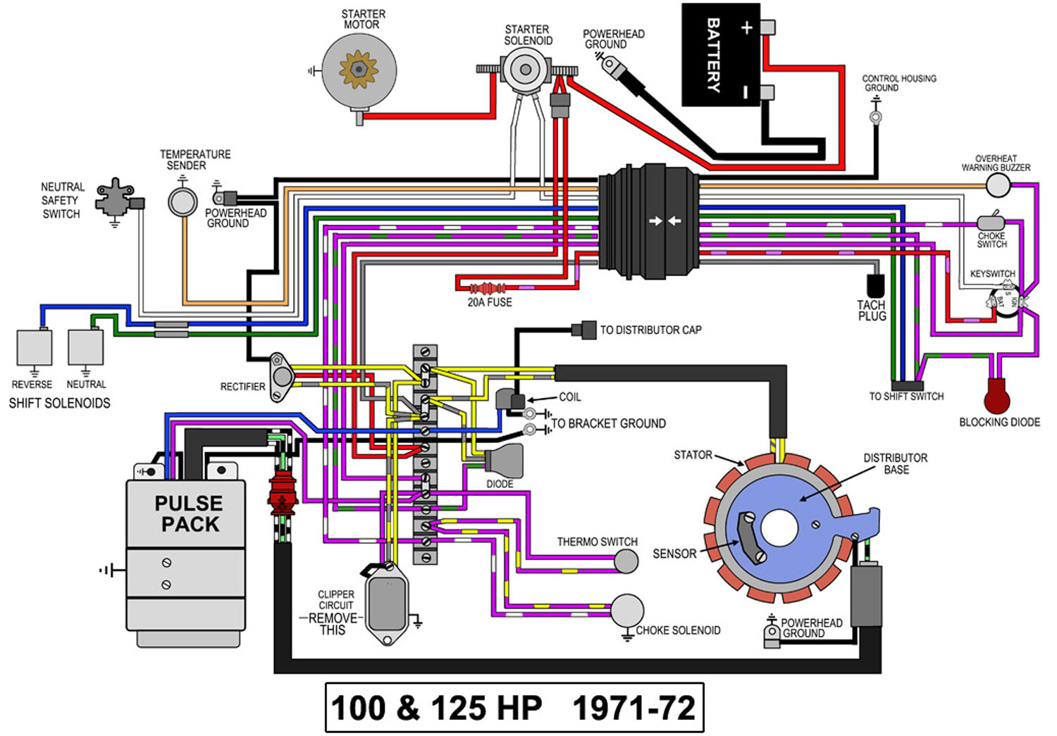 Diagram 1972 Johnson 100 Hp Wiring Diagram Picture Full Version Hd Quality Diagram Picture E4odwiringdiagram Triestelive It