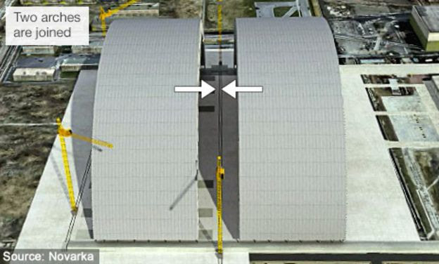 Image result for Inside Chernobyl's Mega Tomb images