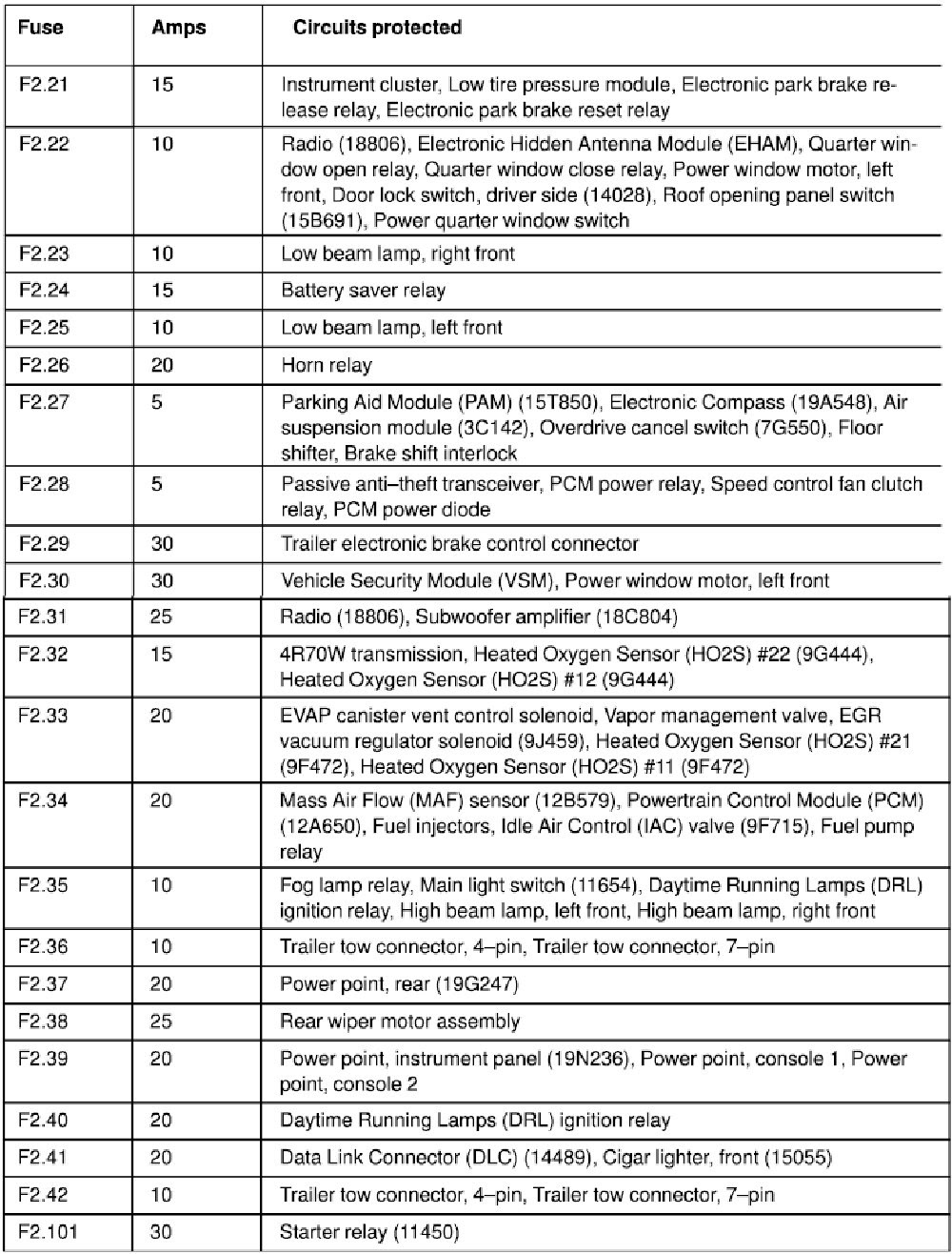 06 Expedition Fuse Diagram Harley Davidson Relay Wiring Diagram Wiring Diagram Schematics