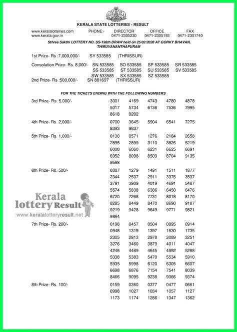 kerala lottery result    sthree sakthi ss  lottery result livekerala lottery