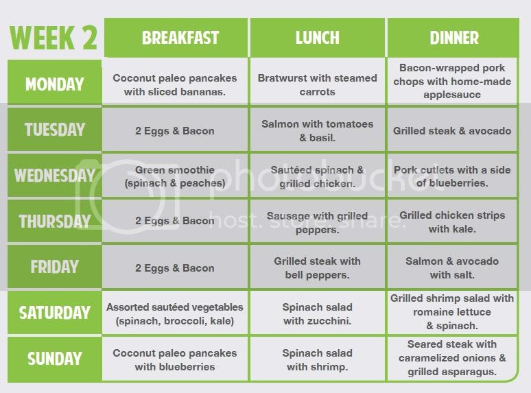 eek diet plan revealed - 774×573