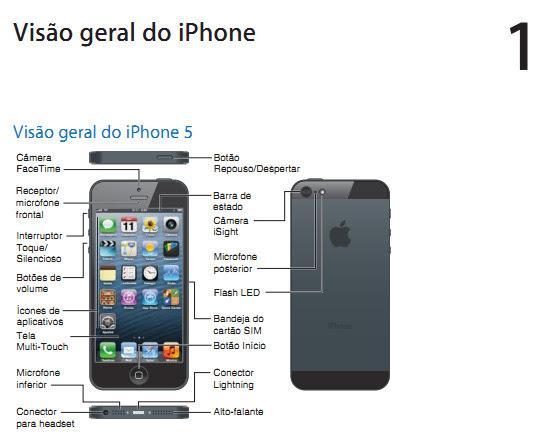 iPhone 5 visão geral - imagem retirada do site tecnoblog.net