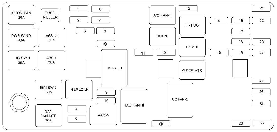 Hyundai Grandeur Fuse Box Wiring Diagram Modernize B Modernize B Frankmotors Es