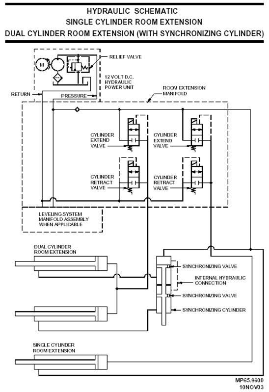 hydraulic leveling jacks wiring diagram image 3