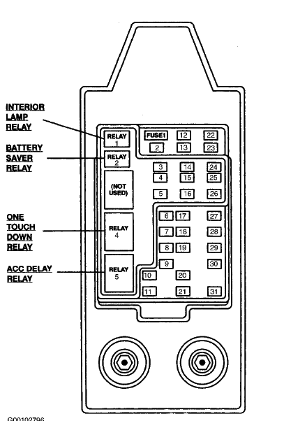 I need diagrams for both fuse boxes for 1997 f250 light ...