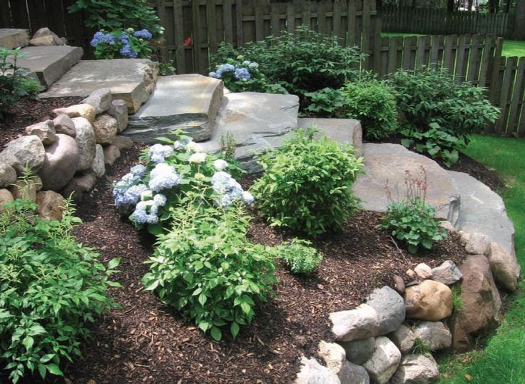 Landscaping ideas for small sloping backyards