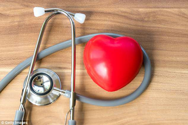 More than 150,000 patients a year at risk of developing heart disease are not being given statins