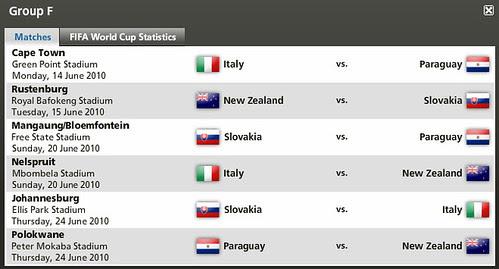 WC2010 GP F matches.bmp