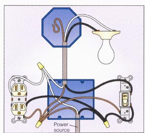 Light Switch Receptacle Wiring Diagram from lh4.googleusercontent.com