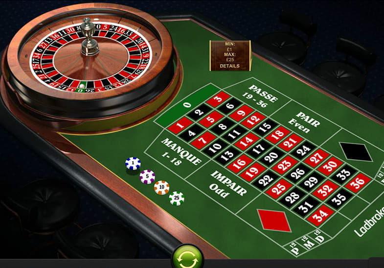 Roulette от playtech игровой автомат