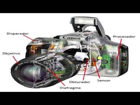VÍDEO : Conceptos fotográficos. Partes de una cámara fotográfica. CANAL DE YOUTUBE