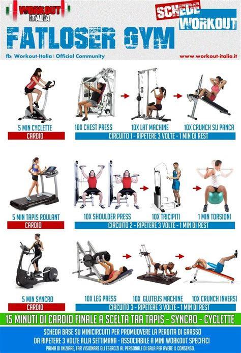 gym workout fatloser gym workouts gym workout