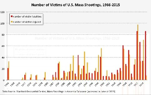 photo mass shootings1.jpg