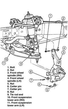 1995 Chevy Pickup Engine Diagram #SWEngines   Cars