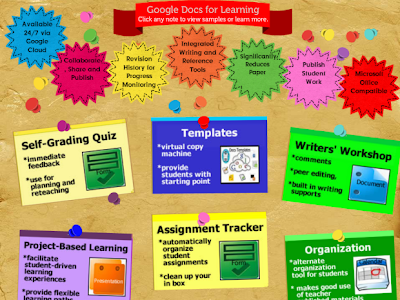 12 Ways to Leverage The Power of Google Drive in Your Classroom Instruction