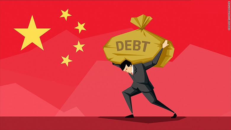 """Résultat de recherche d'images pour """"images china debt"""""""