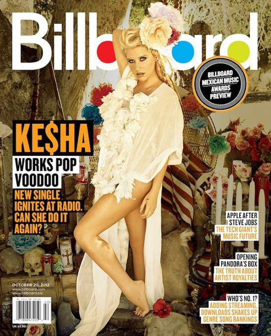 Billboard (October 20, 2012), Ke$ha