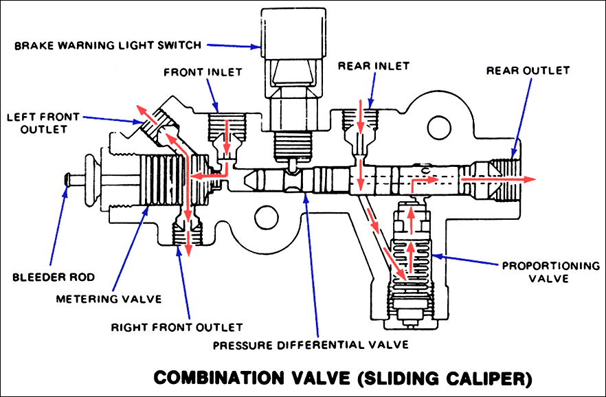 Brake Proportioning Valve Diagram