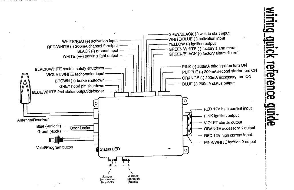 prestige remote starter wiring diagrams for saturn image 5
