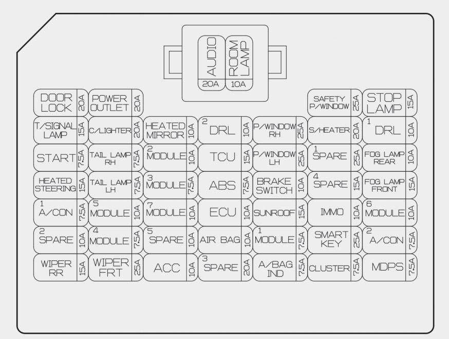Kia Rio 2018 Fuse Box Diagram Auto Genius