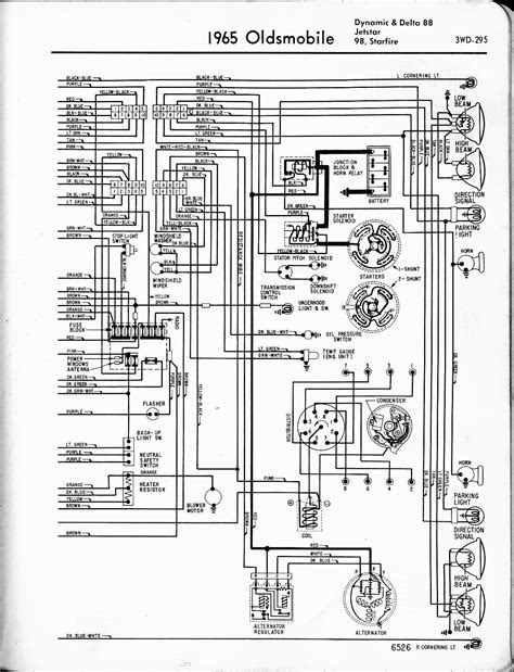 1967 Ford Galaxie Wiring Diagrams | Wiring Diagram Database