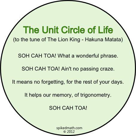 unit circle of life   Math fun   Pinterest   Too funny, Circles ...