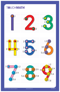 Touch Math Numbers Free Printable