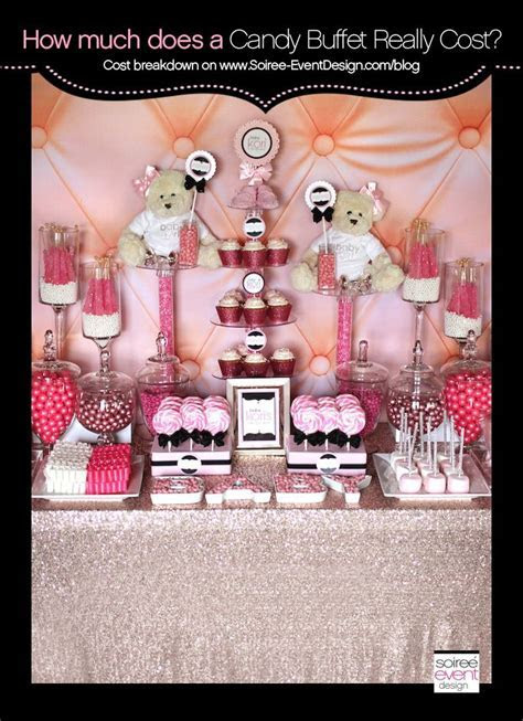 How Much Does a Candy Buffet Cost   Party Ideas   Baby
