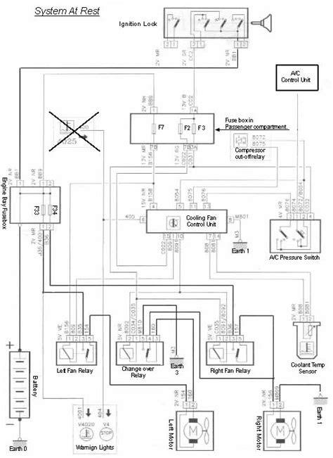 FAQ - Cooling Fan system - FAQ Forum - Peugeot 306 GTi-6