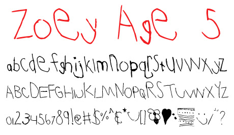 click to download Zoey Age 5
