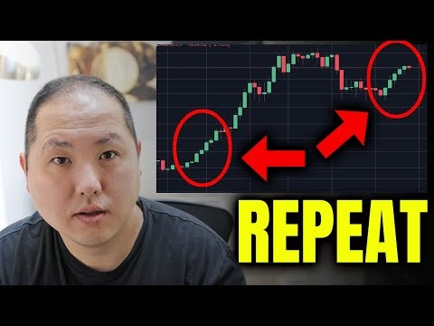 IS BITCOIN REPEATING A 500% PUMP PATTERN? | Blockchained.news Crypto News LIVE Media