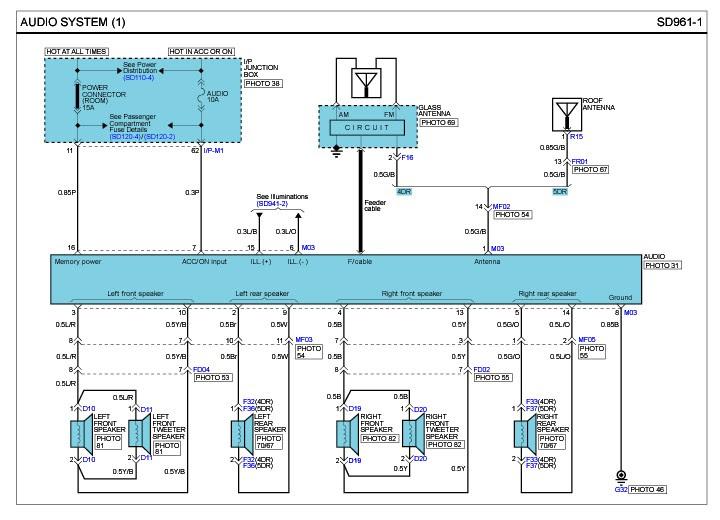 Wiring Manual PDF: 2004 Kia Optima Radio Wiring Diagram
