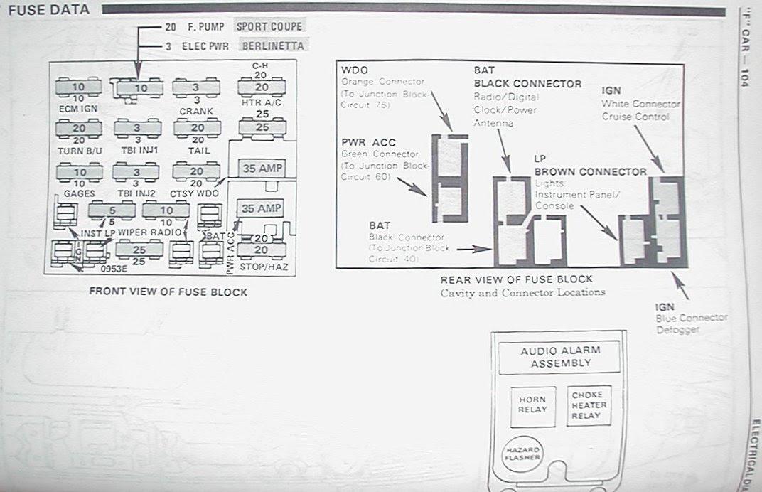 Dash Lights Fuse Box Diagram For 1985 Camaro Z28 Wiring Diagram Resource A Resource A Led Illumina It