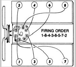 Firing Order Buick 455