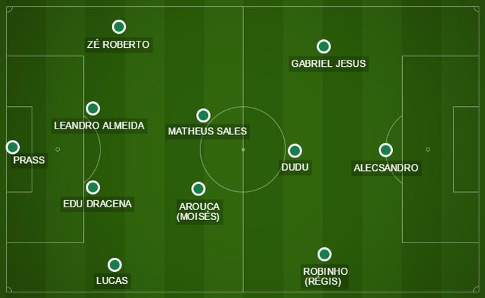 Moisés e Régis vêm se destacando nos treinamentos e podem ganhar oportunidade na equipe titular (Foto: GloboEsporte.com)