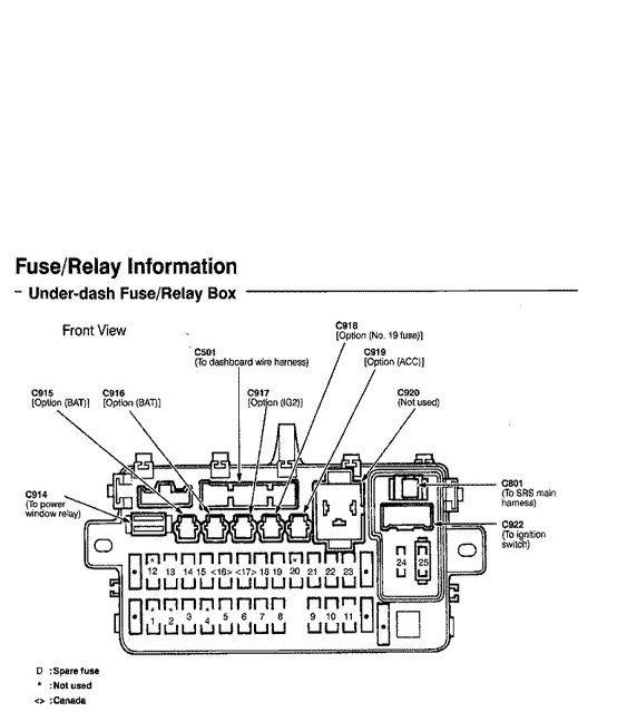 94 Honda Civic Fuse Box Diagram Wiring Diagrams Rush Metal Rush Metal Alcuoredeldiabete It