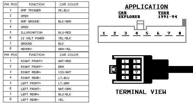 94 ranger radio wiring diagram free download wiring diagram 1