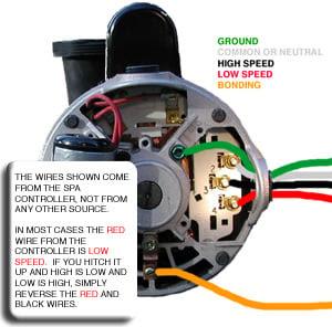 Swimming Pool Pump Motor Wiring Diagram Gmc 2 Liter Engine Diagram Begeboy Wiring Diagram Source