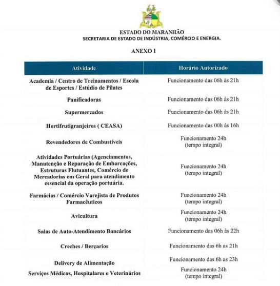 Após decreto restringindo, governo flexibiliza horários de academias, supermercados e outros; veja lista