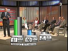 TV3 i el referendum
