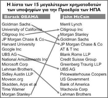 «Πες μου τον χρηματοδότη σου, να σου πω ποιος είσαι…», λέγαμε τότε στο σχετικό γράφημα που είχαμε φτιάξει για τον «Ριζοσπάστη»