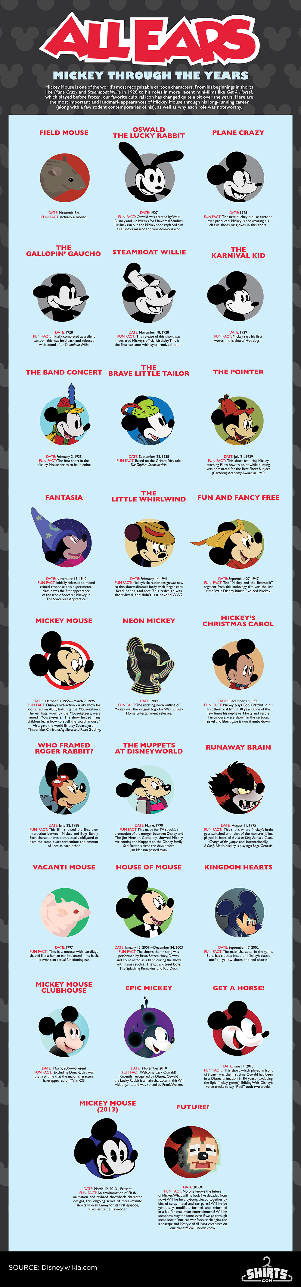 All Ears: Mickey Through The Years