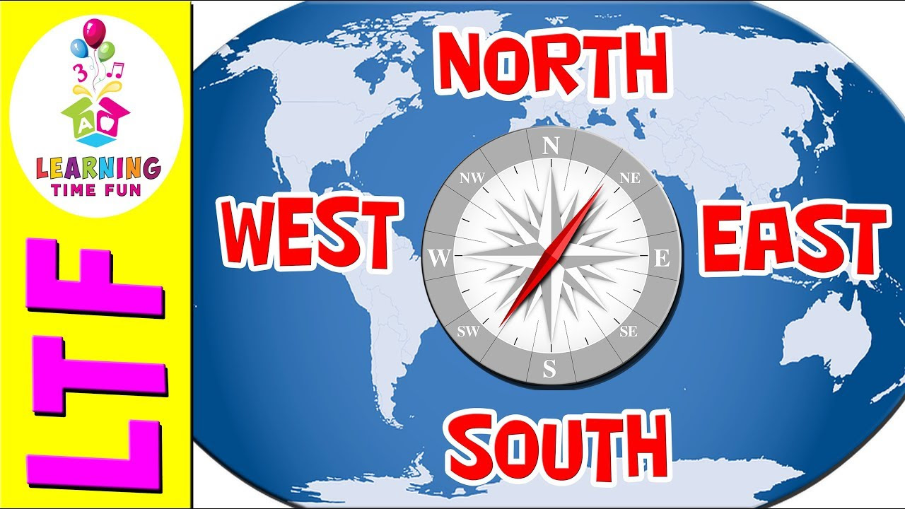 North South East West Cardinal Directions Geography