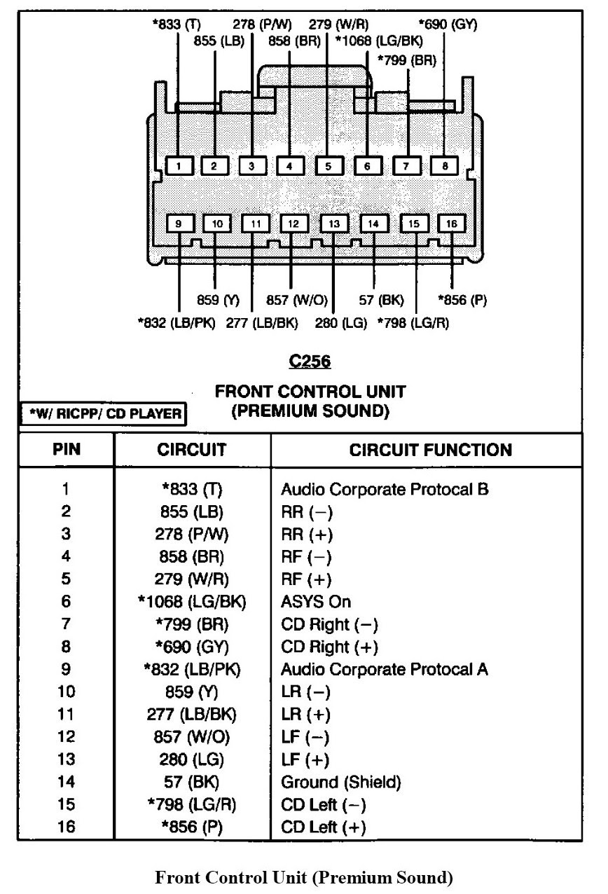 2000 Ford Taurus Aftermarket Radio Wiring Diagrams Automotive Wiring Diagram Regulator Regulator Graniantichiumbri It