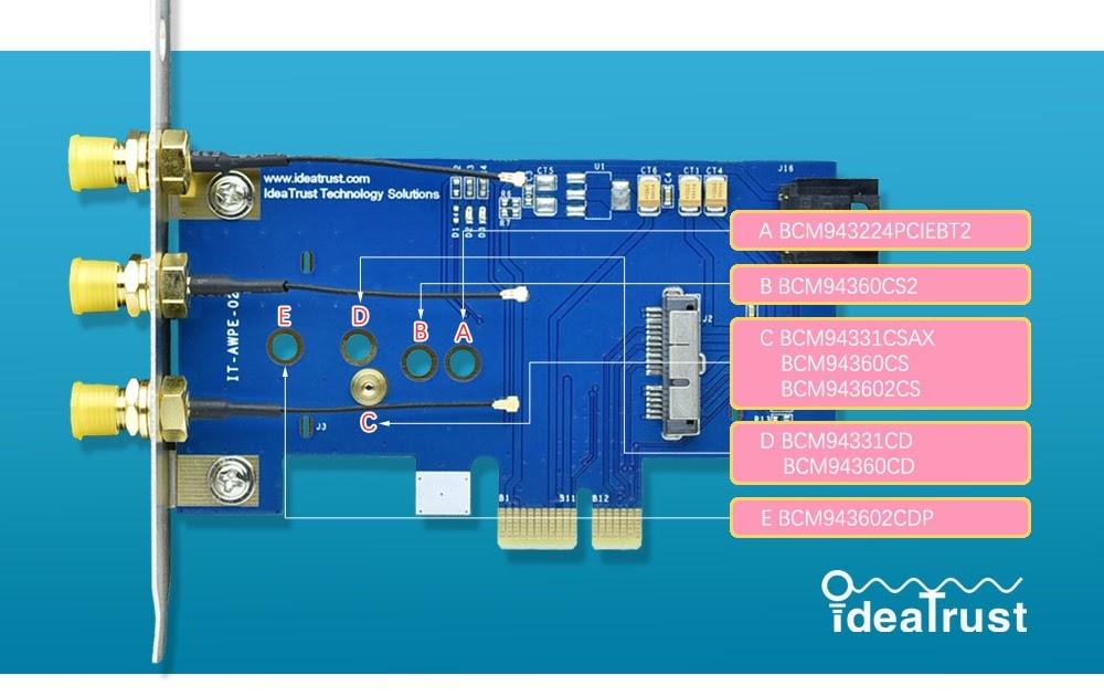 Moligh doll PCI-E su Staffa Adattatore Scheda WiFi per BCM94360CD BCM94331CD BCM94360CS BCM94360CS2 per PRO//Air