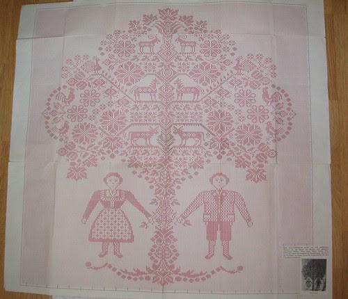 der haustierbaum