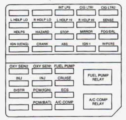Cadillac Seville 1996 Fuse Box Diagram Auto Genius