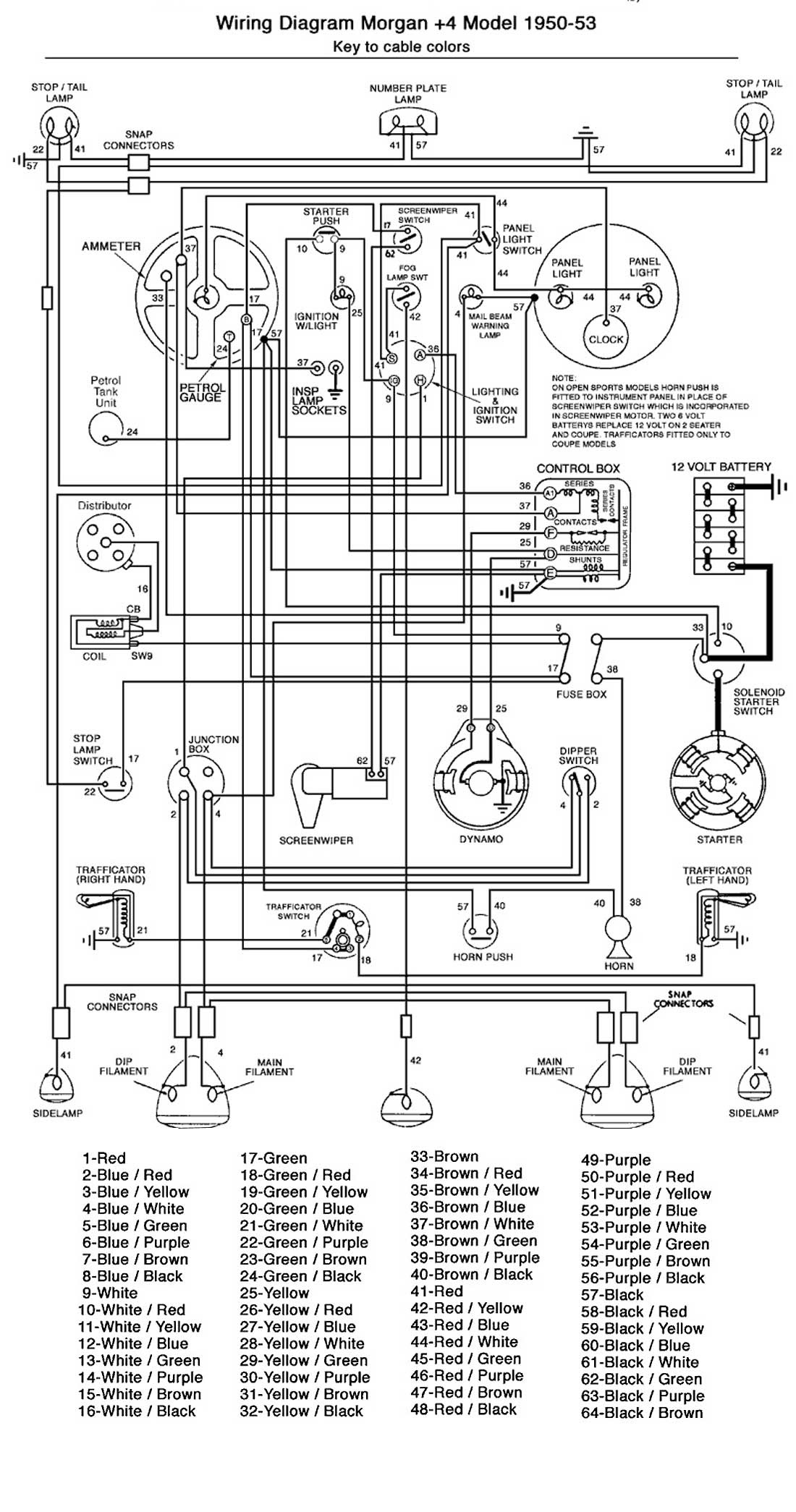 Diagram 1985 Morgan Wiring Diagram Full Version Hd Quality Wiring Diagram Diagramsolden Unbroken Ilfilm It