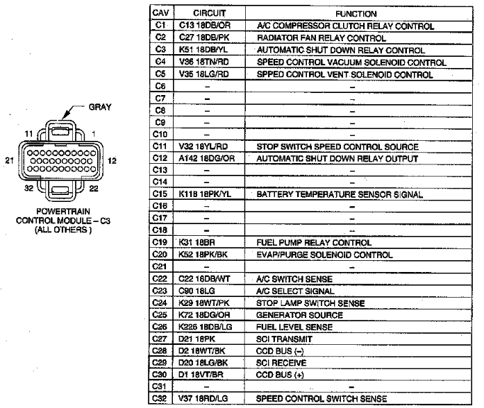 1999 Jeep Cherokee Ecm Wiring Diagram Wiring Diagram Local2 Local2 Maceratadoc It