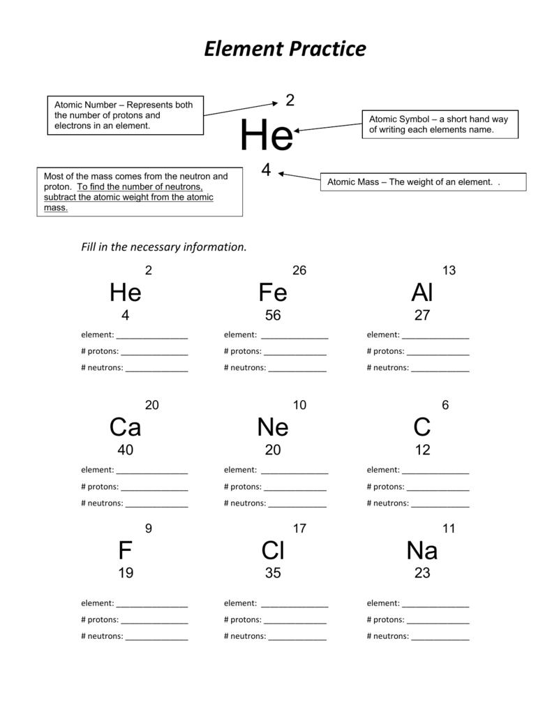 Proton Neutron Electron Chart Worksheet. Worksheets. Ratchasima Printable Worksheets and Kids